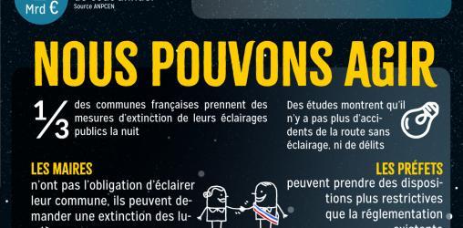Infographie sur les enjeux de la pollution lumineuse