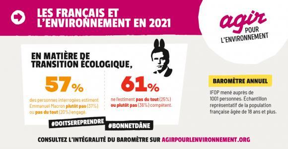 """Visuel du second baromètre annuel """"Les français et l'environnement"""""""